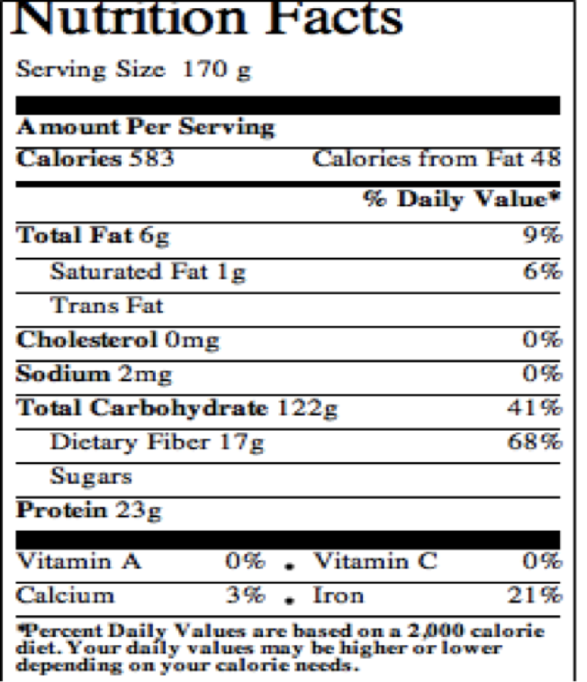 nutrition-fat.png